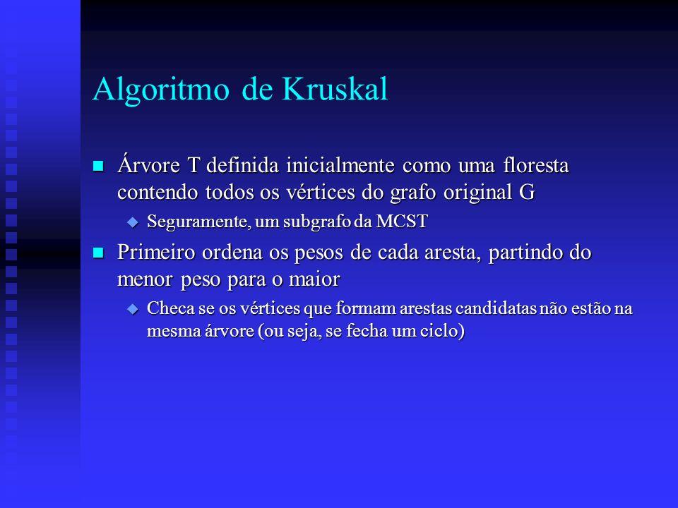 Algoritmo de Kruskal n Árvore T definida inicialmente como uma floresta contendo todos os vértices do grafo original G u Seguramente, um subgrafo da M