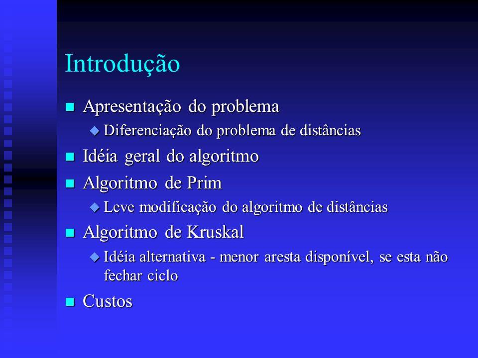 Introdução n Apresentação do problema u Diferenciação do problema de distâncias n Idéia geral do algoritmo n Algoritmo de Prim u Leve modificação do a