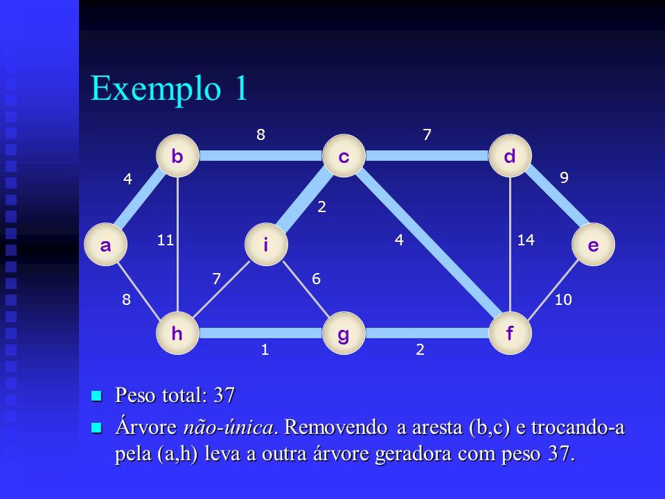 Exemplo 1 b hg d f aie c 4 87 9 14 10 21 8 11 2 4 n Peso total: 37 n Árvore não-única. Removendo a aresta (b,c) e trocando-a pela (a,h) leva a outra á