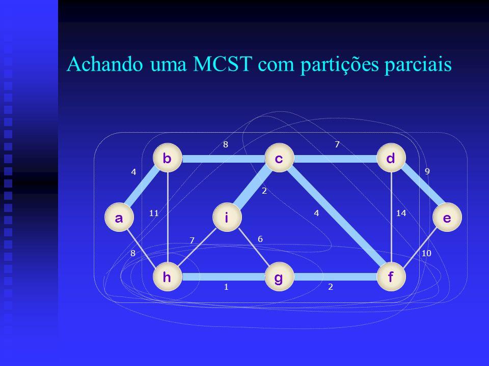 Achando uma MCST com partições parciais b hg d f aie c 4 87 9 14 10 2 1 8 11 2 4 6 7