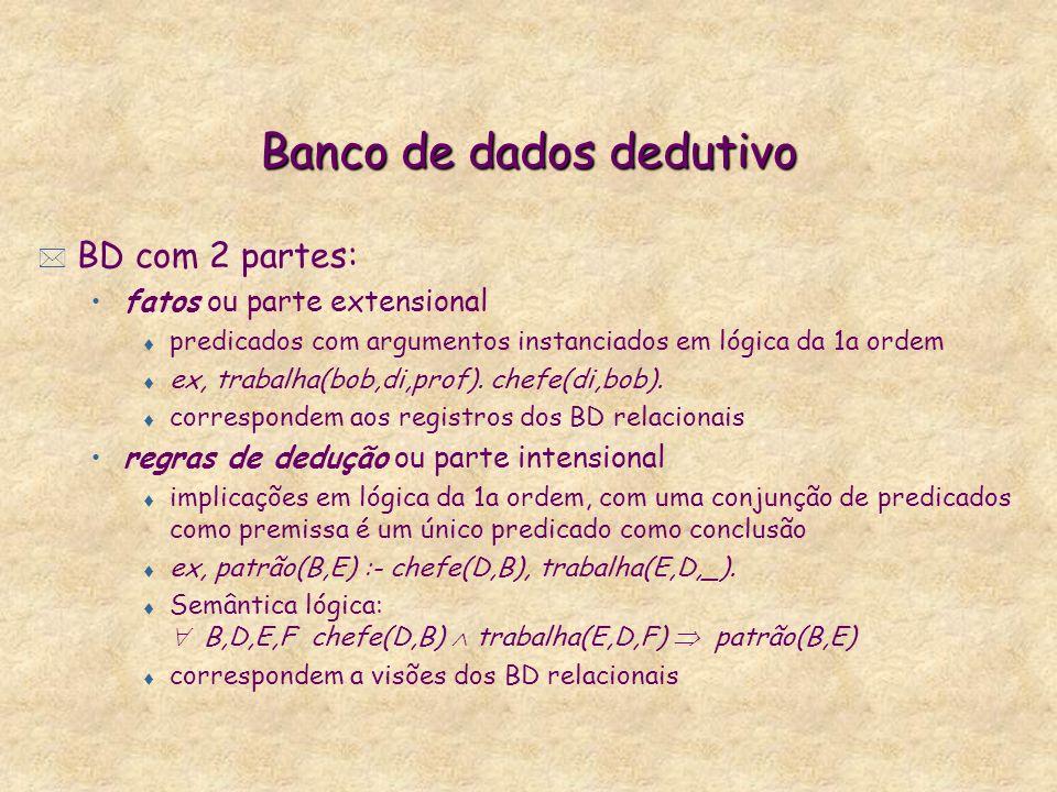 Banco de dados dedutivo * BD com 2 partes: fatos ou parte extensional t predicados com argumentos instanciados em lógica da 1a ordem t ex, trabalha(bob,di,prof).