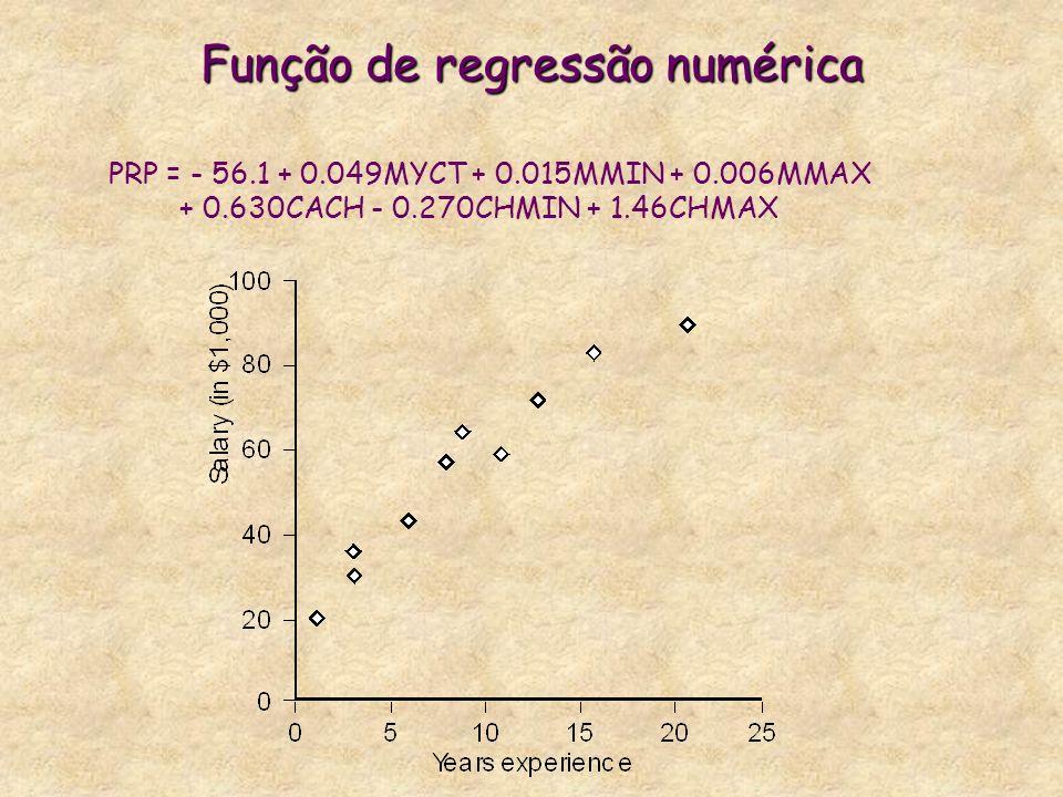 Função de regressão numérica PRP = - 56.1 + 0.049MYCT + 0.015MMIN + 0.006MMAX + 0.630CACH - 0.270CHMIN + 1.46CHMAX