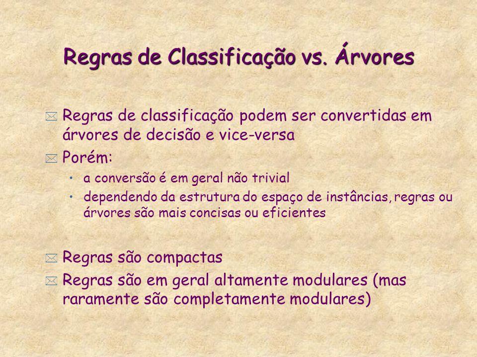 Regras de Classificação vs.