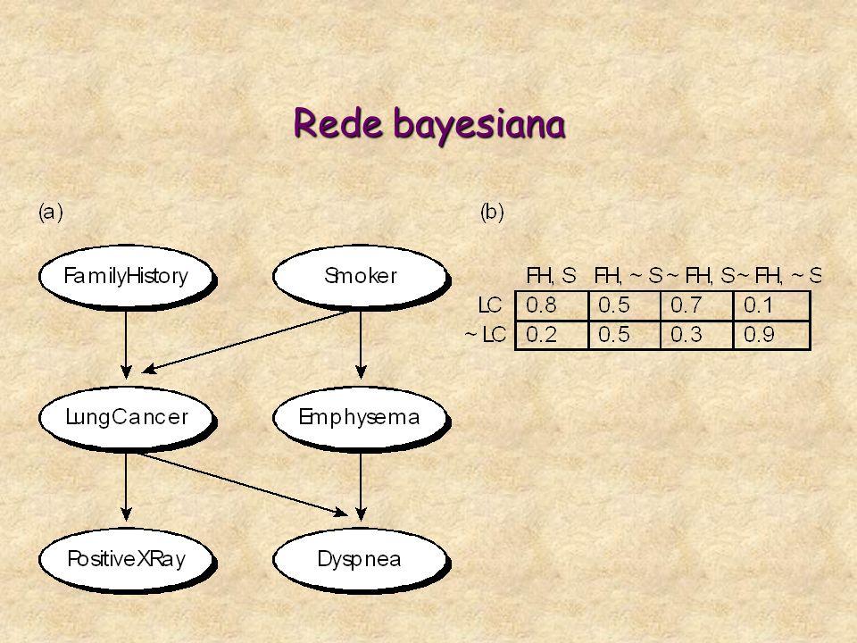 Rede bayesiana