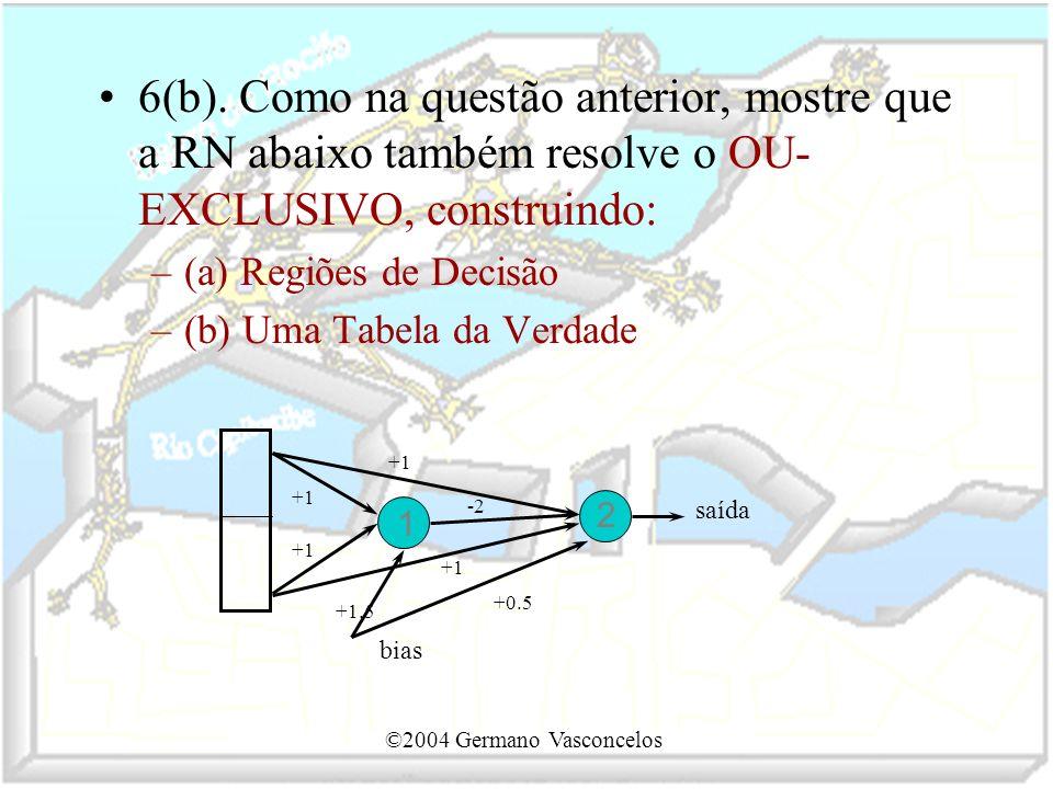 ©2004 Germano Vasconcelos 6(b). Como na questão anterior, mostre que a RN abaixo também resolve o OU- EXCLUSIVO, construindo: –(a) Regiões de Decisão
