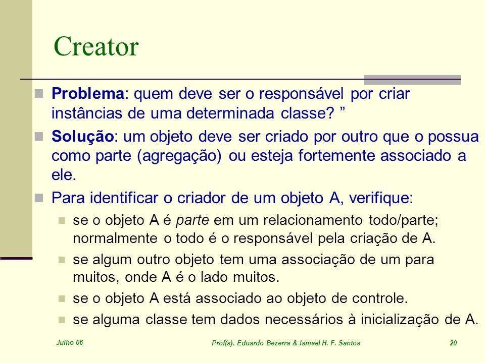 Julho 06 Prof(s). Eduardo Bezerra & Ismael H. F. Santos 20 Creator Problema: quem deve ser o responsável por criar instâncias de uma determinada class