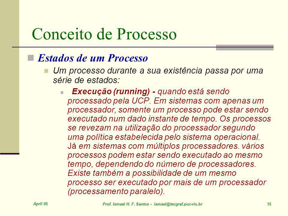 April 05 Prof.Ismael H. F.
