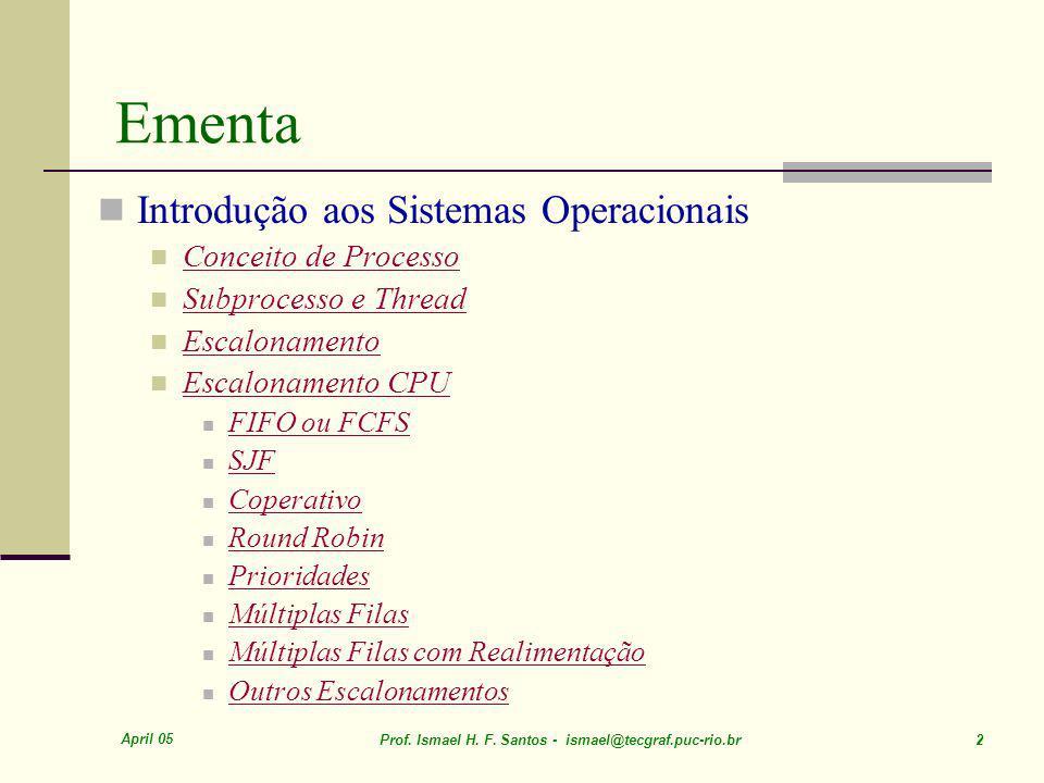April 05 Prof. Ismael H. F. Santos - ismael@tecgraf.puc-rio.br 3 Conceito de Processo SOP – CO009