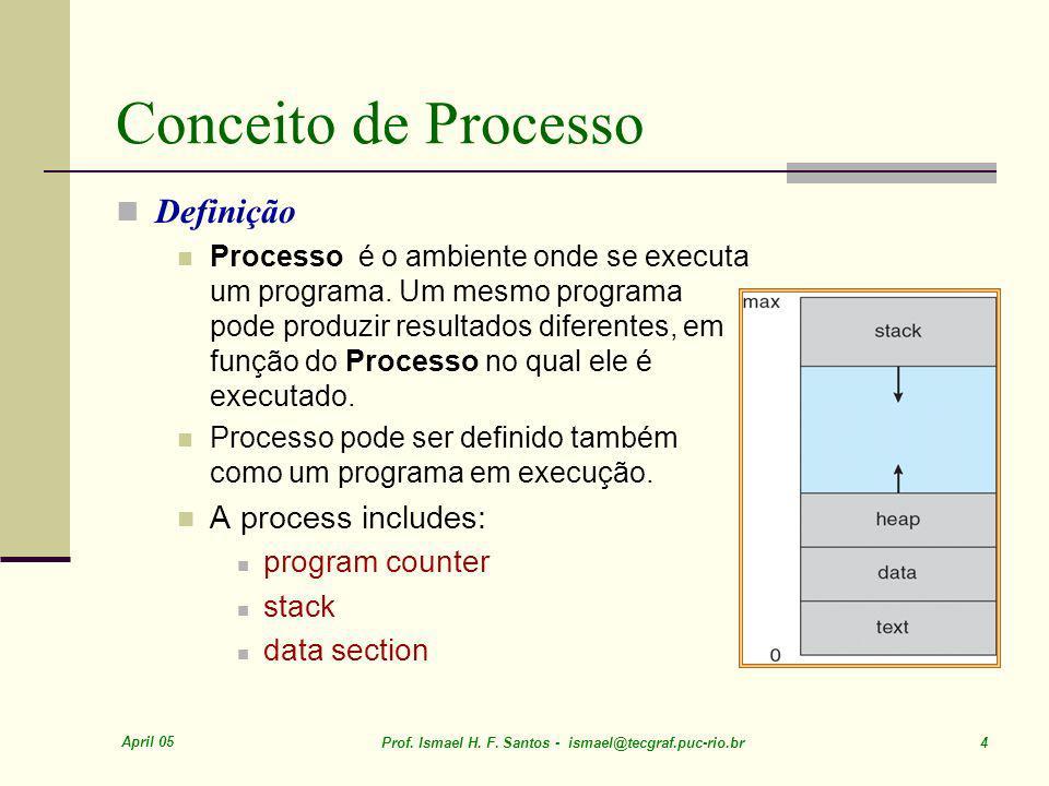 April 05 Prof. Ismael H. F. Santos - ismael@tecgraf.puc-rio.br 35 Escalonamento SOP – CO009