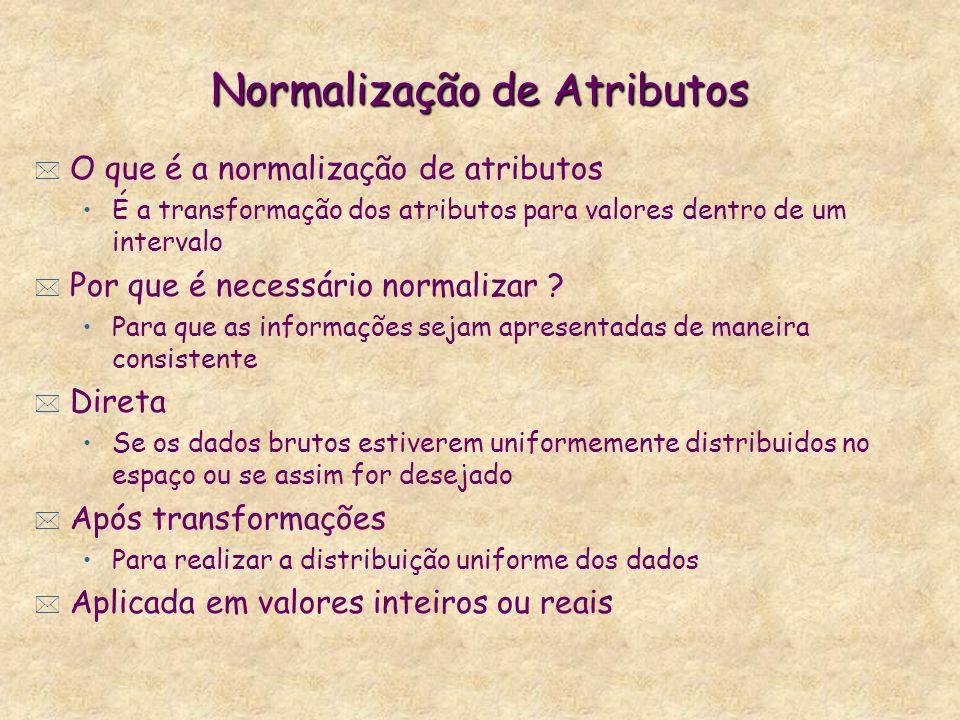 Normalização de Atributos * O que é a normalização de atributos É a transformação dos atributos para valores dentro de um intervalo * Por que é necess