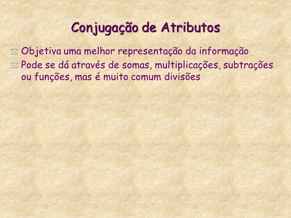 Conjugação de Atributos * Objetiva uma melhor representação da informação * Pode se dá através de somas, multiplicações, subtrações ou funções, mas é