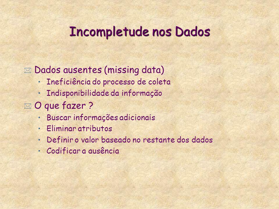 Incompletude nos Dados * Dados ausentes (missing data) Ineficiência do processo de coleta Indisponibilidade da informação * O que fazer ? Buscar infor