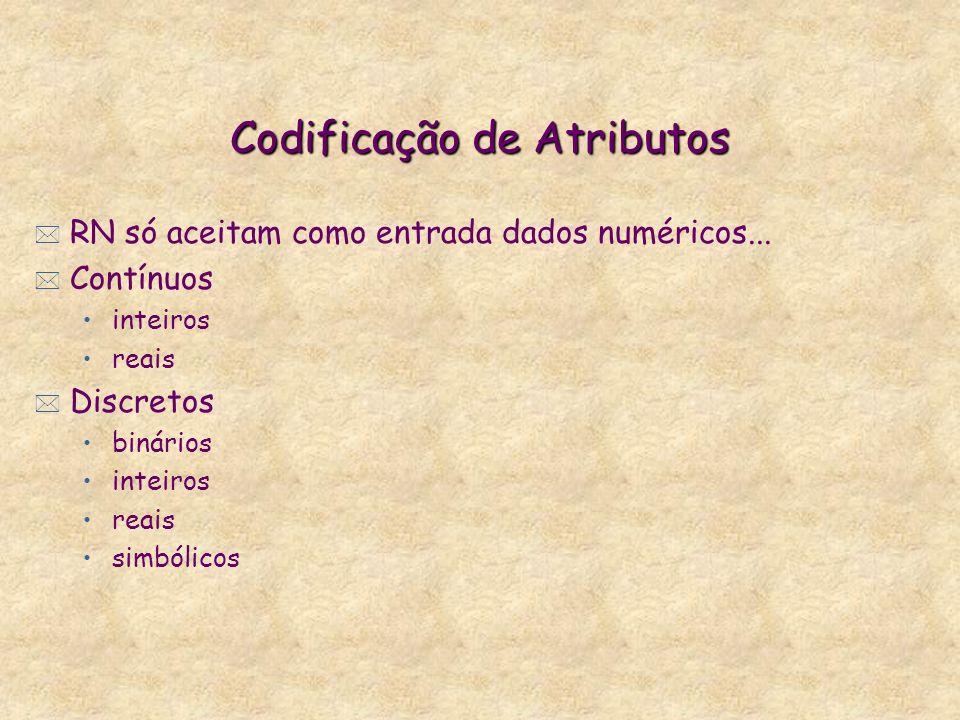 Codificação de Atributos * RN só aceitam como entrada dados numéricos... * Contínuos inteiros reais * Discretos binários inteiros reais simbólicos