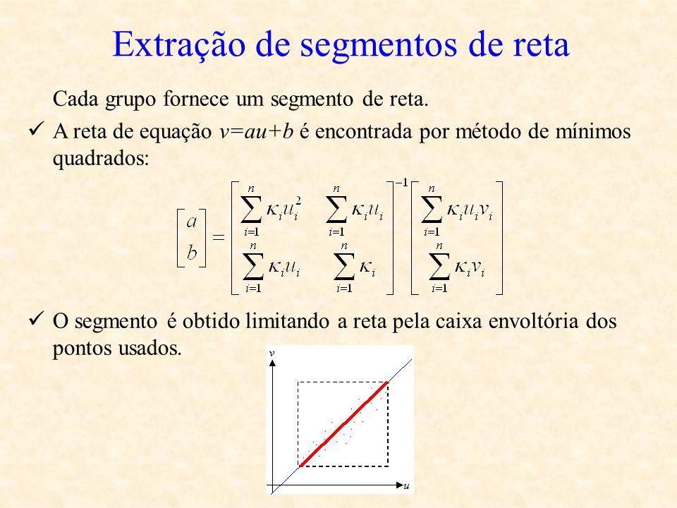 Extração de segmentos de reta Cada grupo fornece um segmento de reta. A reta de equação v=au+b é encontrada por método de mínimos quadrados: O segment