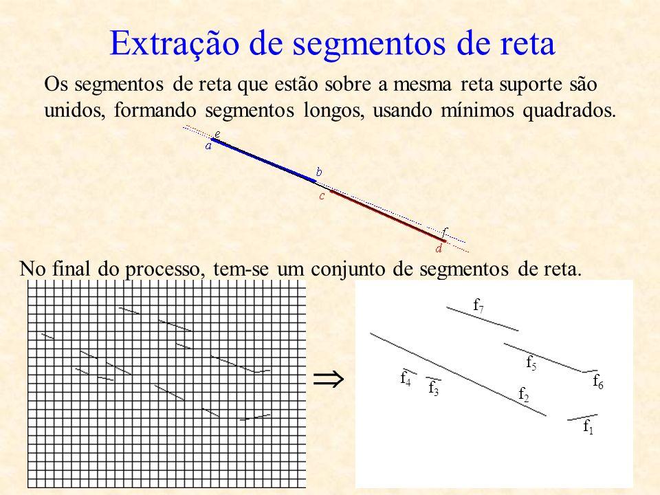 Extração de segmentos de reta Os segmentos de reta que estão sobre a mesma reta suporte são unidos, formando segmentos longos, usando mínimos quadrado
