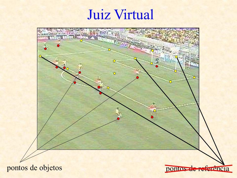 Juiz Virtual pontos de referência pontos de objetos