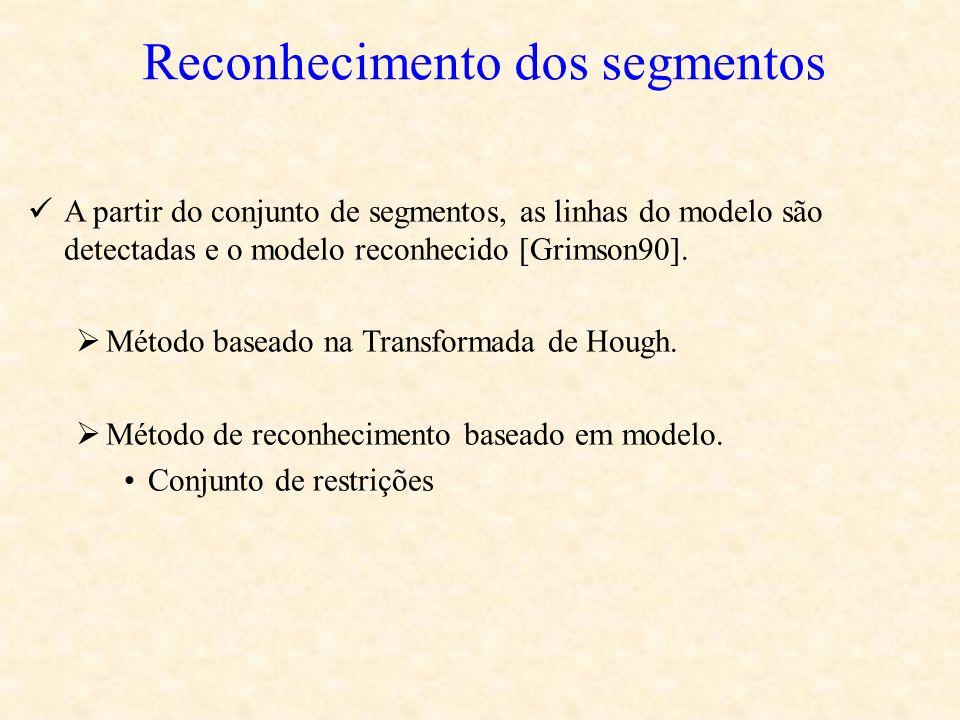 Reconhecimento dos segmentos A partir do conjunto de segmentos, as linhas do modelo são detectadas e o modelo reconhecido [Grimson90]. Método baseado