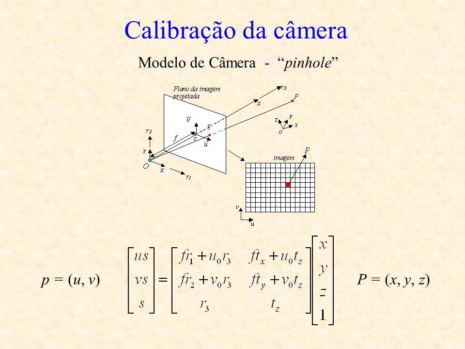 Calibração da câmera Modelo de Câmera - pinhole P = (x, y, z)p = (u, v)