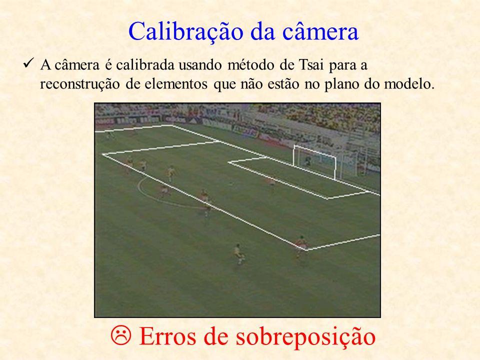 Calibração da câmera A câmera é calibrada usando método de Tsai para a reconstrução de elementos que não estão no plano do modelo. Erros de sobreposiç