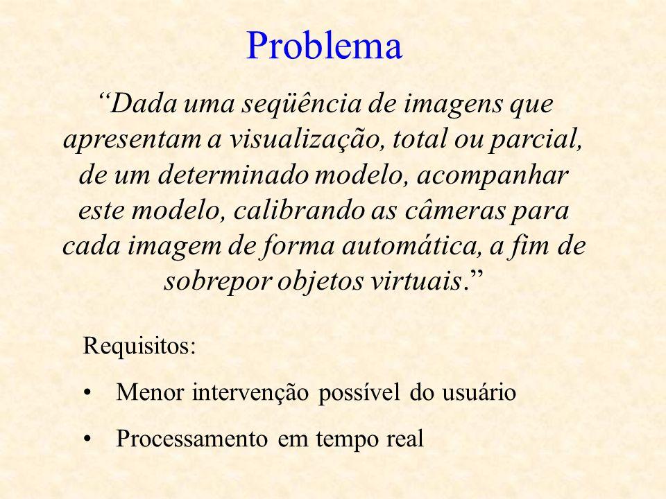 Problema Dada uma seqüência de imagens que apresentam a visualização, total ou parcial, de um determinado modelo, acompanhar este modelo, calibrando a