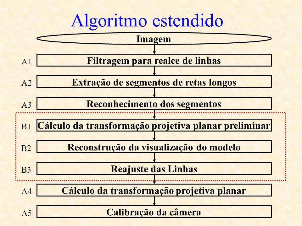 Algoritmo estendido Imagem Filtragem para realce de linhas A1 Extração de segmentos de retas longos A2 Reconhecimento dos segmentos A3 Cálculo da tran