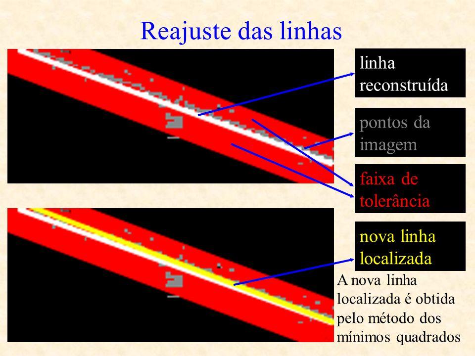 Reajuste das linhas linha reconstruída faixa de tolerância pontos da imagem nova linha localizada A nova linha localizada é obtida pelo método dos mín