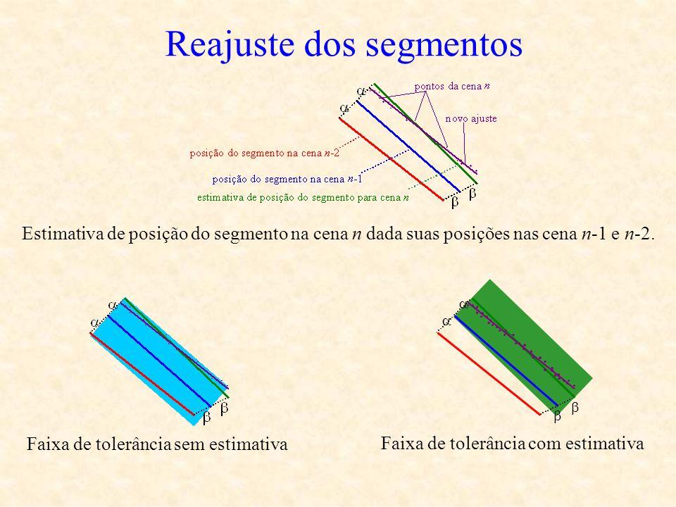 Reajuste dos segmentos Faixa de tolerância sem estimativa Faixa de tolerância com estimativa Estimativa de posição do segmento na cena n dada suas pos