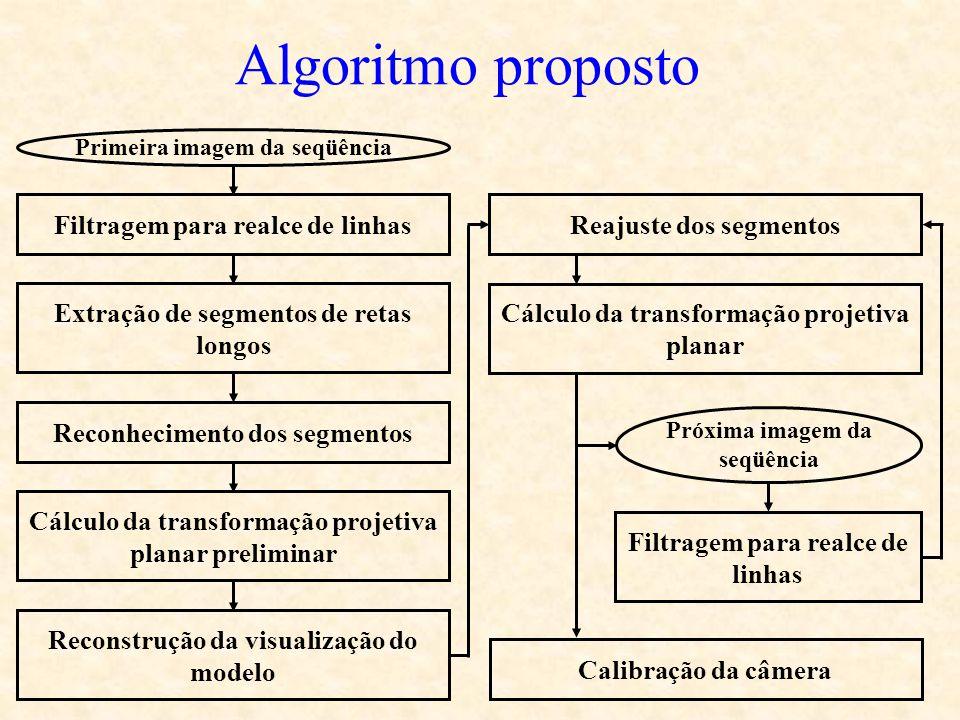 Algoritmo proposto Filtragem para realce de linhas Primeira imagem da seqüência Próxima imagem da seqüência Extração de segmentos de retas longos Reco