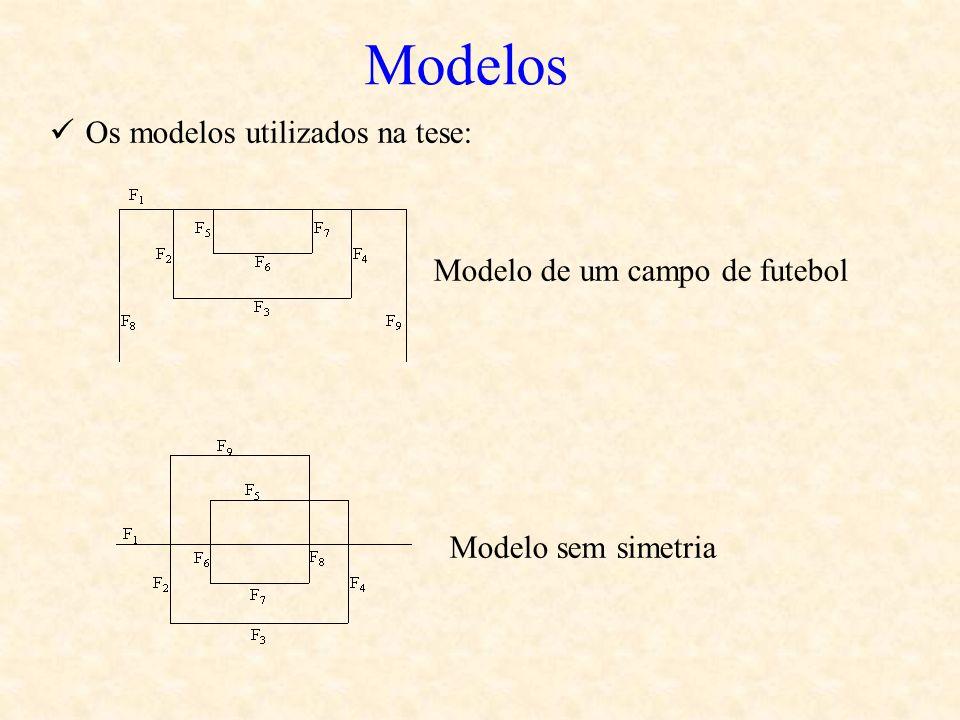 Modelos Os modelos utilizados na tese: Modelo de um campo de futebol Modelo sem simetria