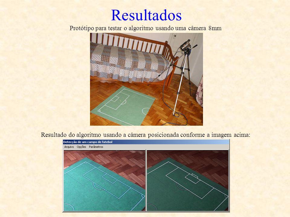 Resultados Protótipo para testar o algoritmo usando uma câmera 8mm Resultado do algoritmo usando a câmera posicionada conforme a imagem acima: