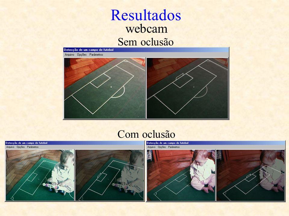 Resultados webcam Sem oclusão Com oclusão