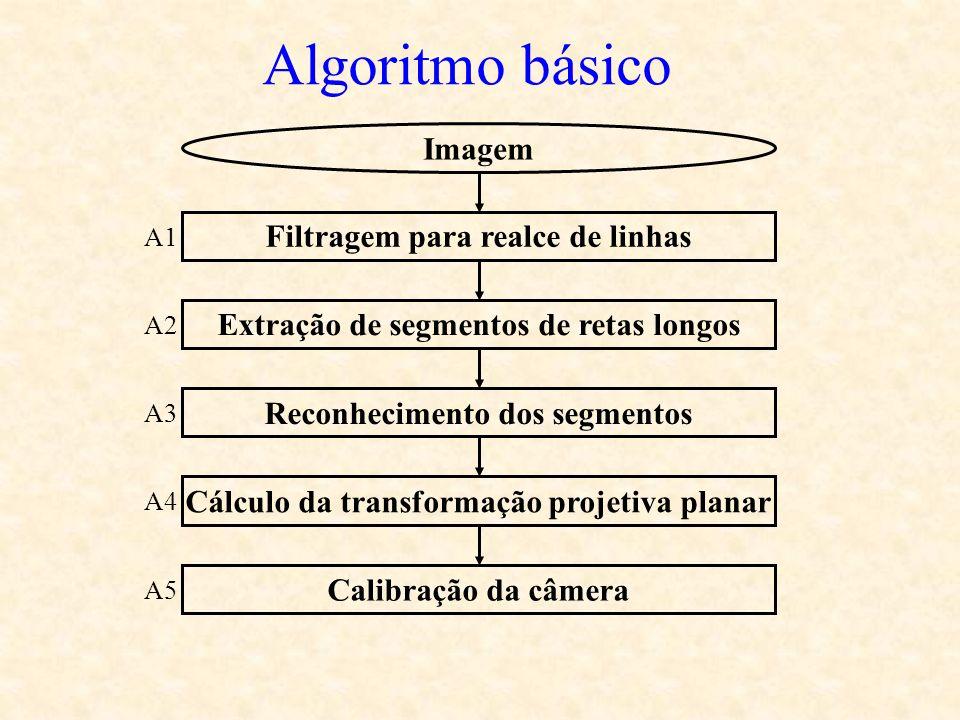 Algoritmo básico Imagem Filtragem para realce de linhas A1 Extração de segmentos de retas longos A2 Reconhecimento dos segmentos A3 Cálculo da transfo