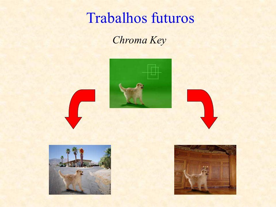 Trabalhos futuros Chroma Key
