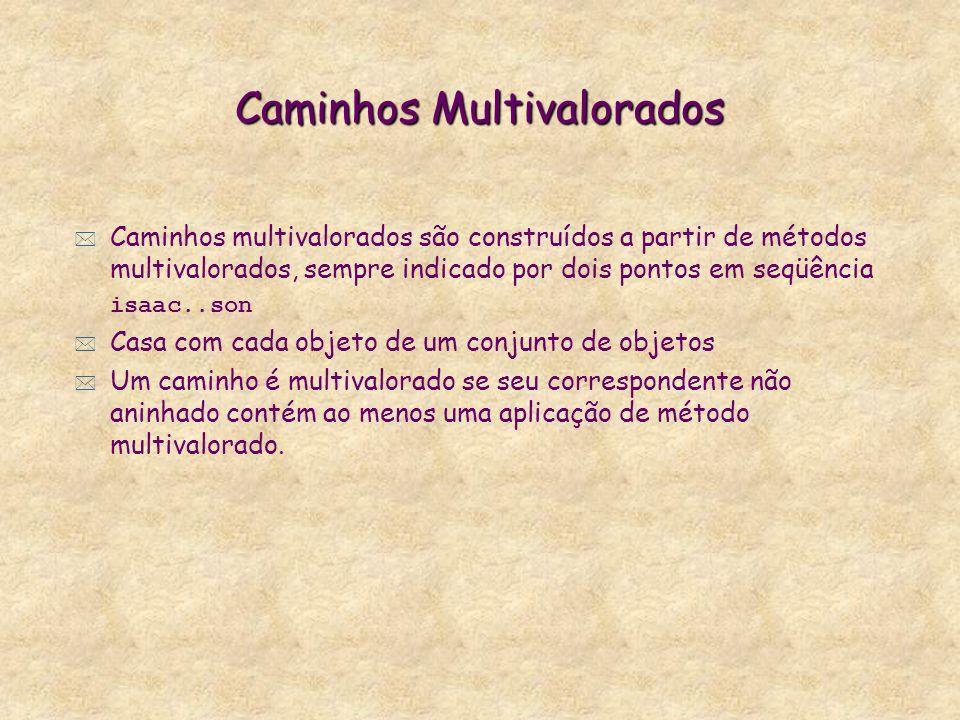 Caminhos Multivalorados * Caminhos multivalorados são construídos a partir de métodos multivalorados, sempre indicado por dois pontos em seqüência isaac..son * Casa com cada objeto de um conjunto de objetos * Um caminho é multivalorado se seu correspondente não aninhado contém ao menos uma aplicação de método multivalorado.