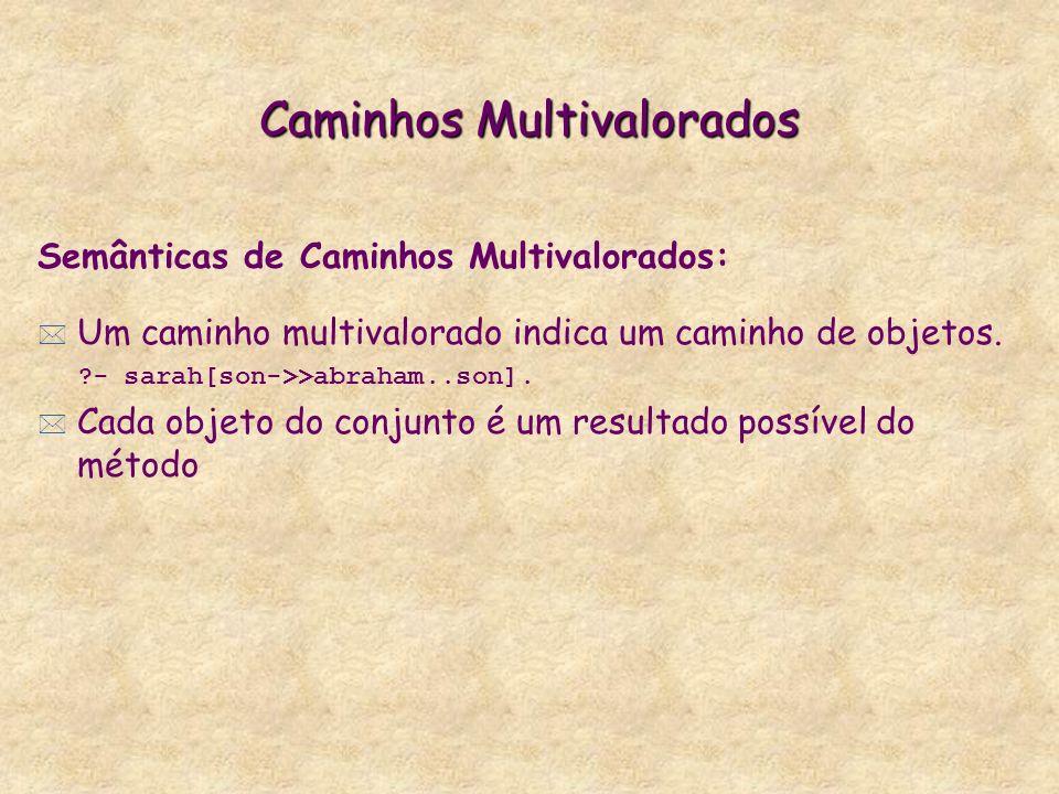 Caminhos Multivalorados Semânticas de Caminhos Multivalorados: * Um caminho multivalorado indica um caminho de objetos.