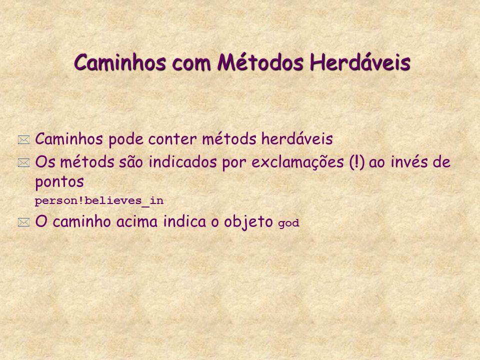 Caminhos com Métodos Herdáveis * Caminhos pode conter métods herdáveis * Os métods são indicados por exclamações (!) ao invés de pontos person!believes_in O caminho acima indica o objeto god