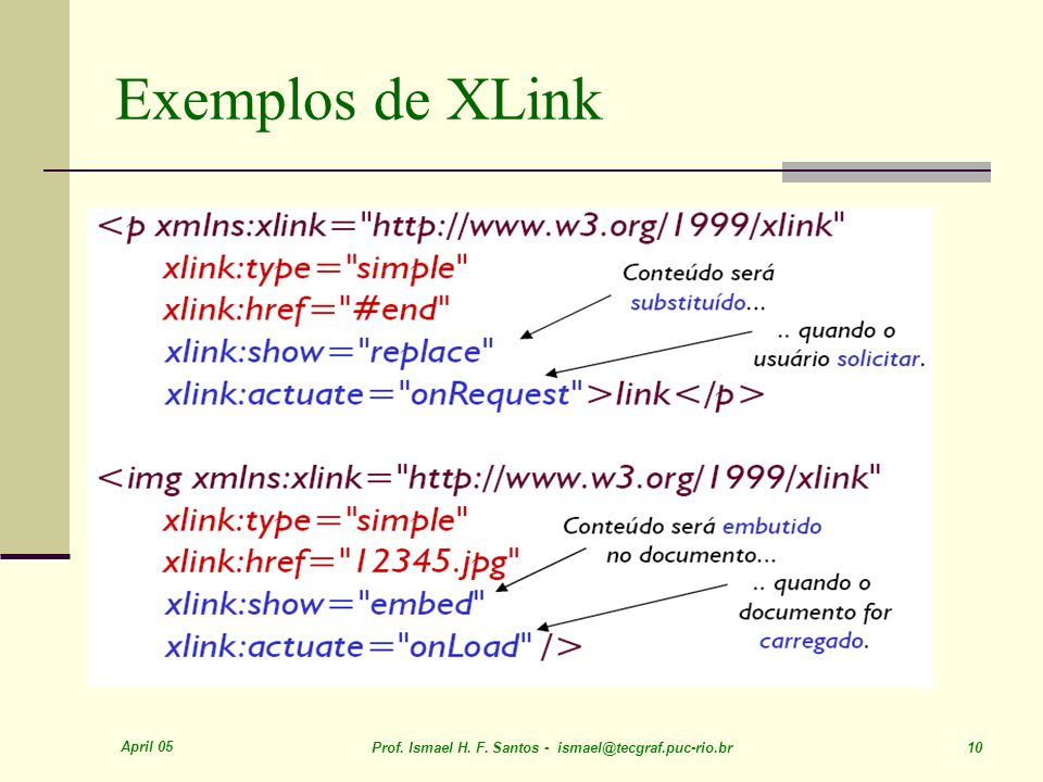 April 05 Prof. Ismael H. F. Santos - ismael@tecgraf.puc-rio.br 10 Exemplos de XLink