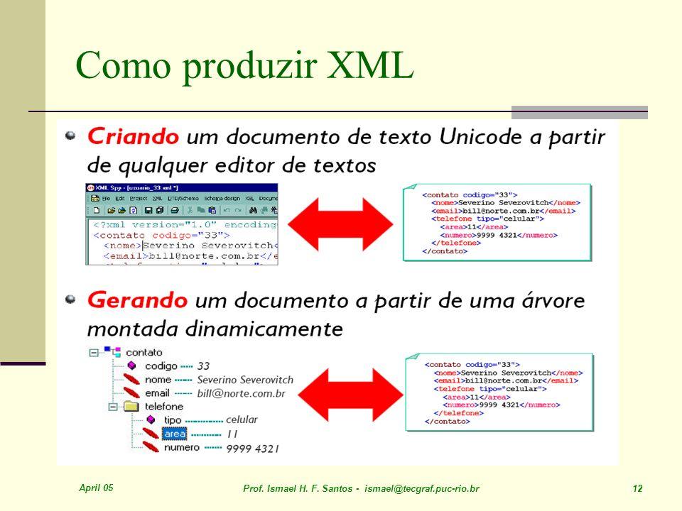 April 05 Prof. Ismael H. F. Santos - ismael@tecgraf.puc-rio.br 12 Como produzir XML