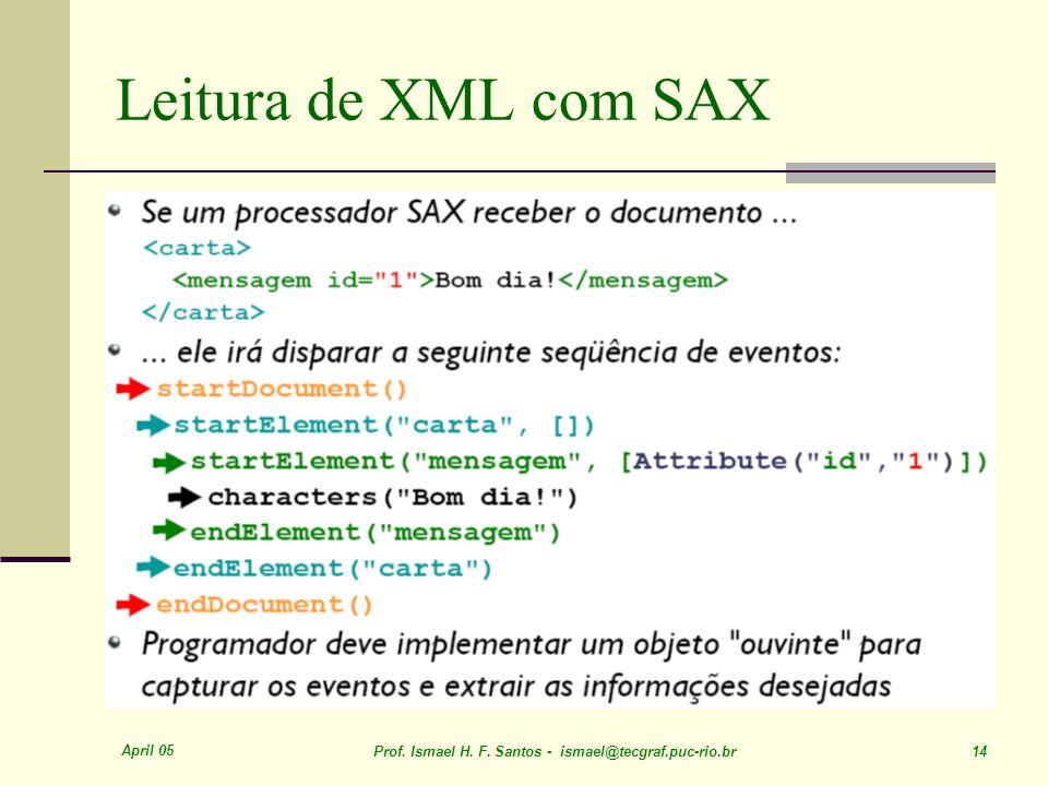April 05 Prof. Ismael H. F. Santos - ismael@tecgraf.puc-rio.br 14 Leitura de XML com SAX