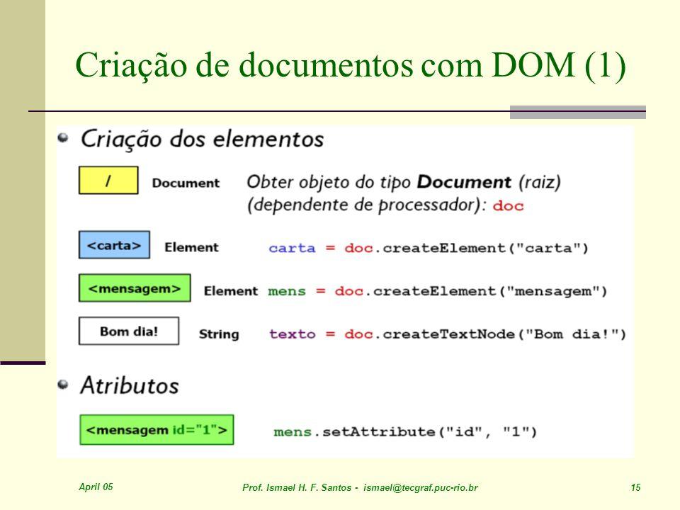 April 05 Prof. Ismael H. F. Santos - ismael@tecgraf.puc-rio.br 15 Criação de documentos com DOM (1)
