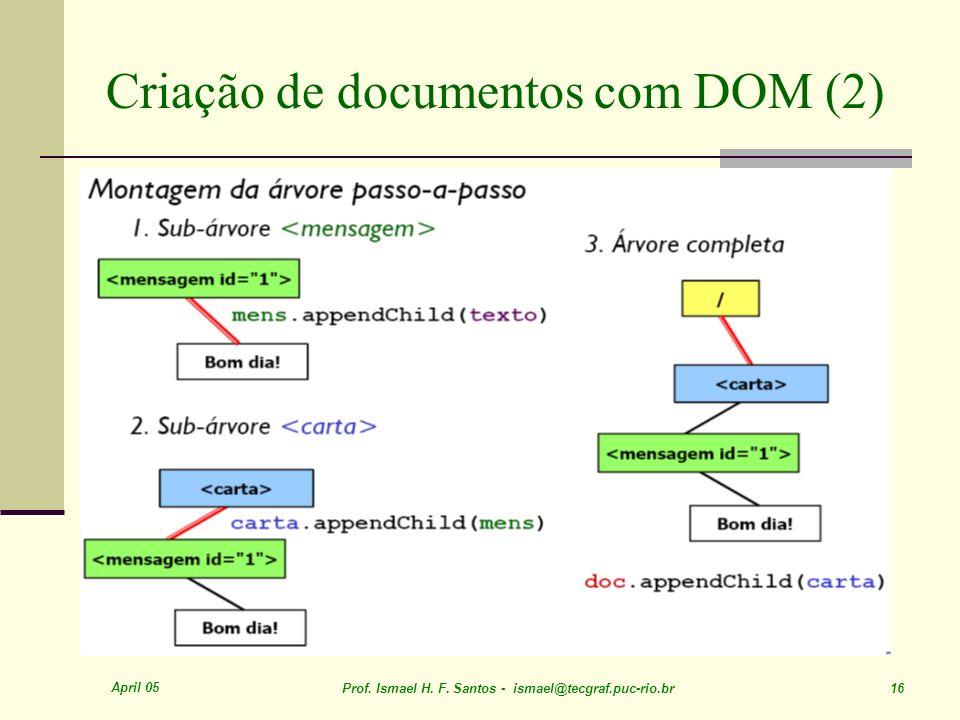 April 05 Prof. Ismael H. F. Santos - ismael@tecgraf.puc-rio.br 16 Criação de documentos com DOM (2)