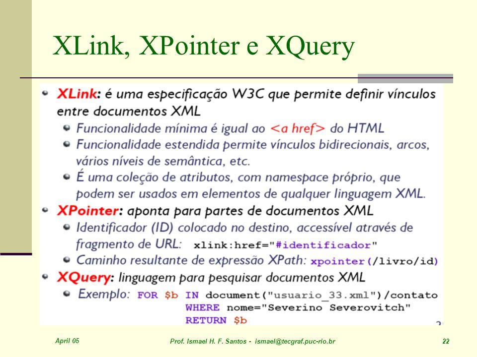 April 05 Prof. Ismael H. F. Santos - ismael@tecgraf.puc-rio.br 22 XLink, XPointer e XQuery