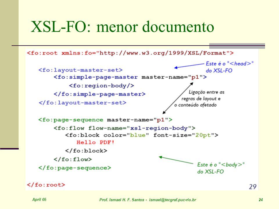 April 05 Prof. Ismael H. F. Santos - ismael@tecgraf.puc-rio.br 24 XSL-FO: menor documento
