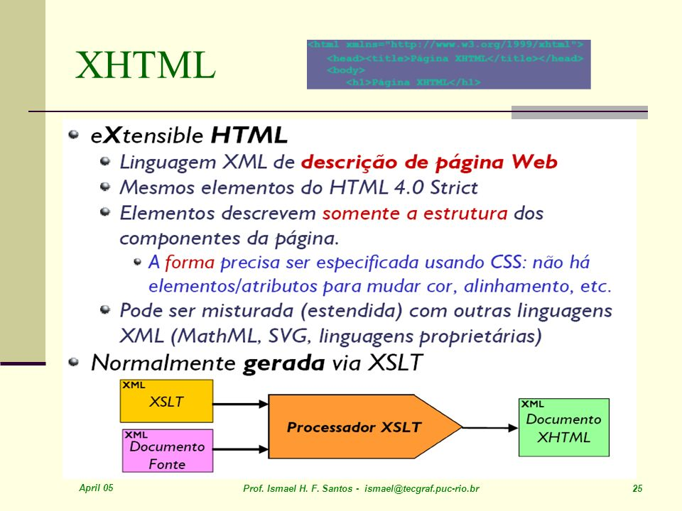 April 05 Prof. Ismael H. F. Santos - ismael@tecgraf.puc-rio.br 25 XHTML