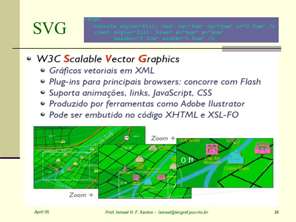 April 05 Prof. Ismael H. F. Santos - ismael@tecgraf.puc-rio.br 26 SVG