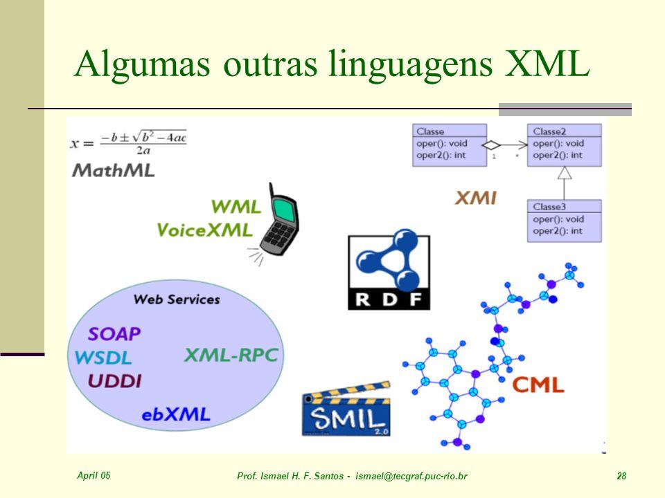 April 05 Prof. Ismael H. F. Santos - ismael@tecgraf.puc-rio.br 28 Algumas outras linguagens XML