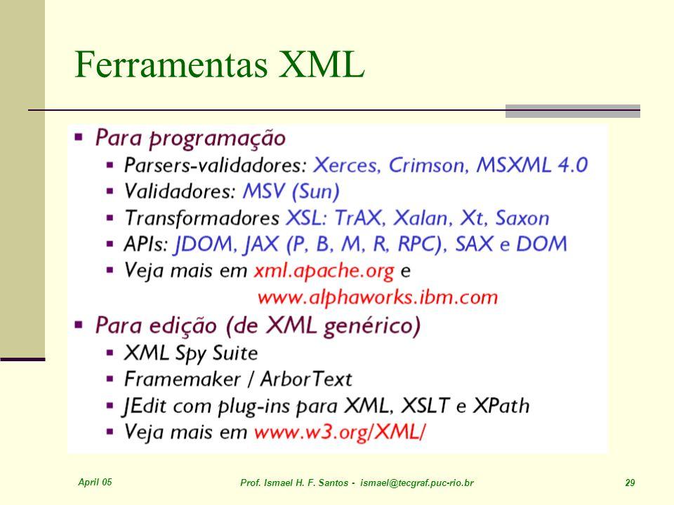 April 05 Prof. Ismael H. F. Santos - ismael@tecgraf.puc-rio.br 29 Ferramentas XML
