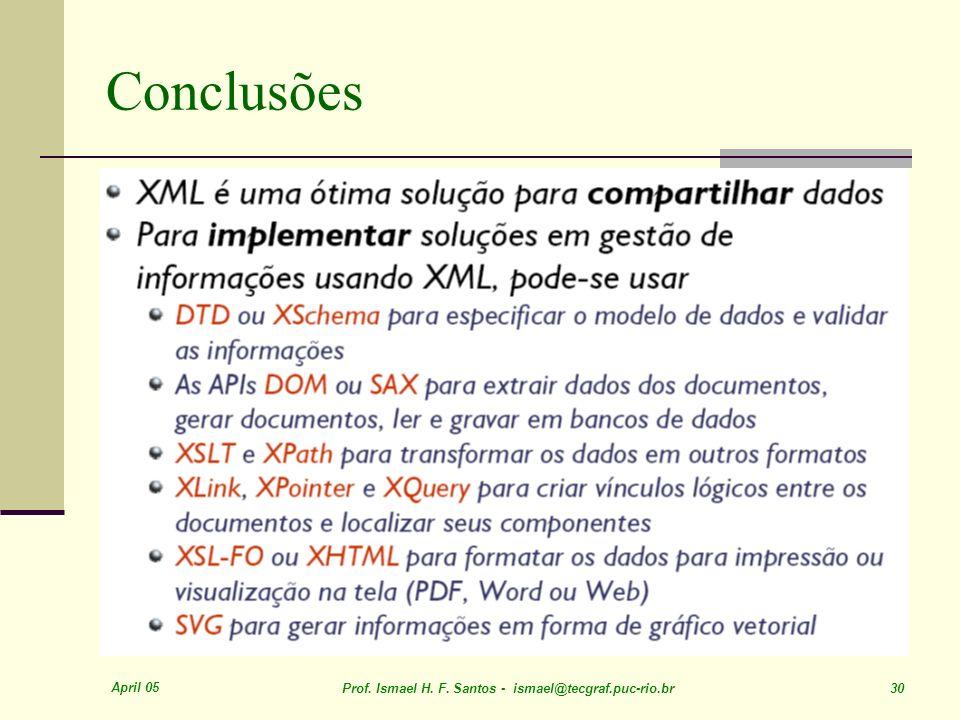 April 05 Prof. Ismael H. F. Santos - ismael@tecgraf.puc-rio.br 30 Conclusões