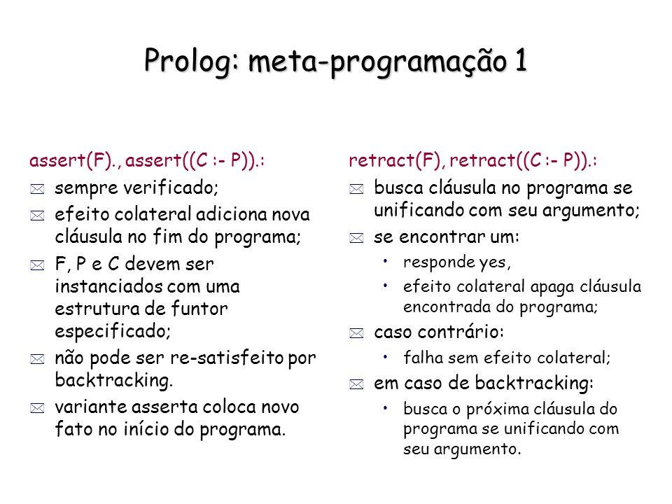 Prolog: meta-programação 1 assert(F)., assert((C :- P)).: * sempre verificado; * efeito colateral adiciona nova cláusula no fim do programa; * F, P e