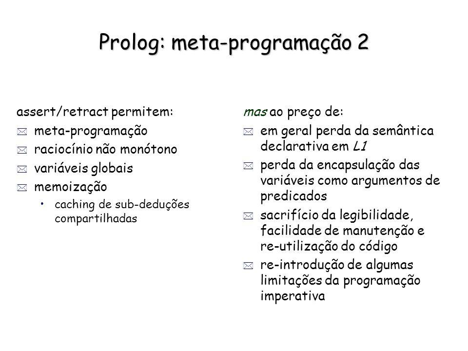 Prolog: meta-programação 2 assert/retract permitem: * meta-programação * raciocínio não monótono * variáveis globais * memoização caching de sub-deduç